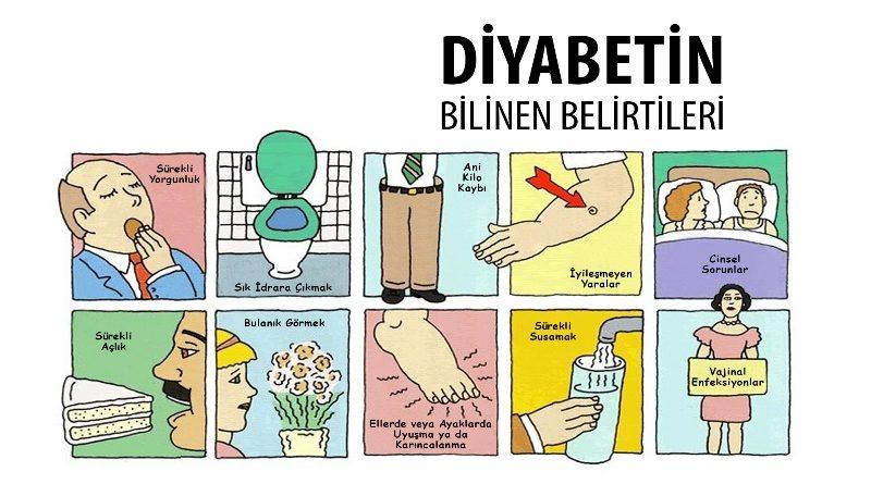 Diyabetin Belirtileri